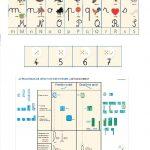 Extraits de l'abécédaire, des chiffres. Processus de formation des lettres